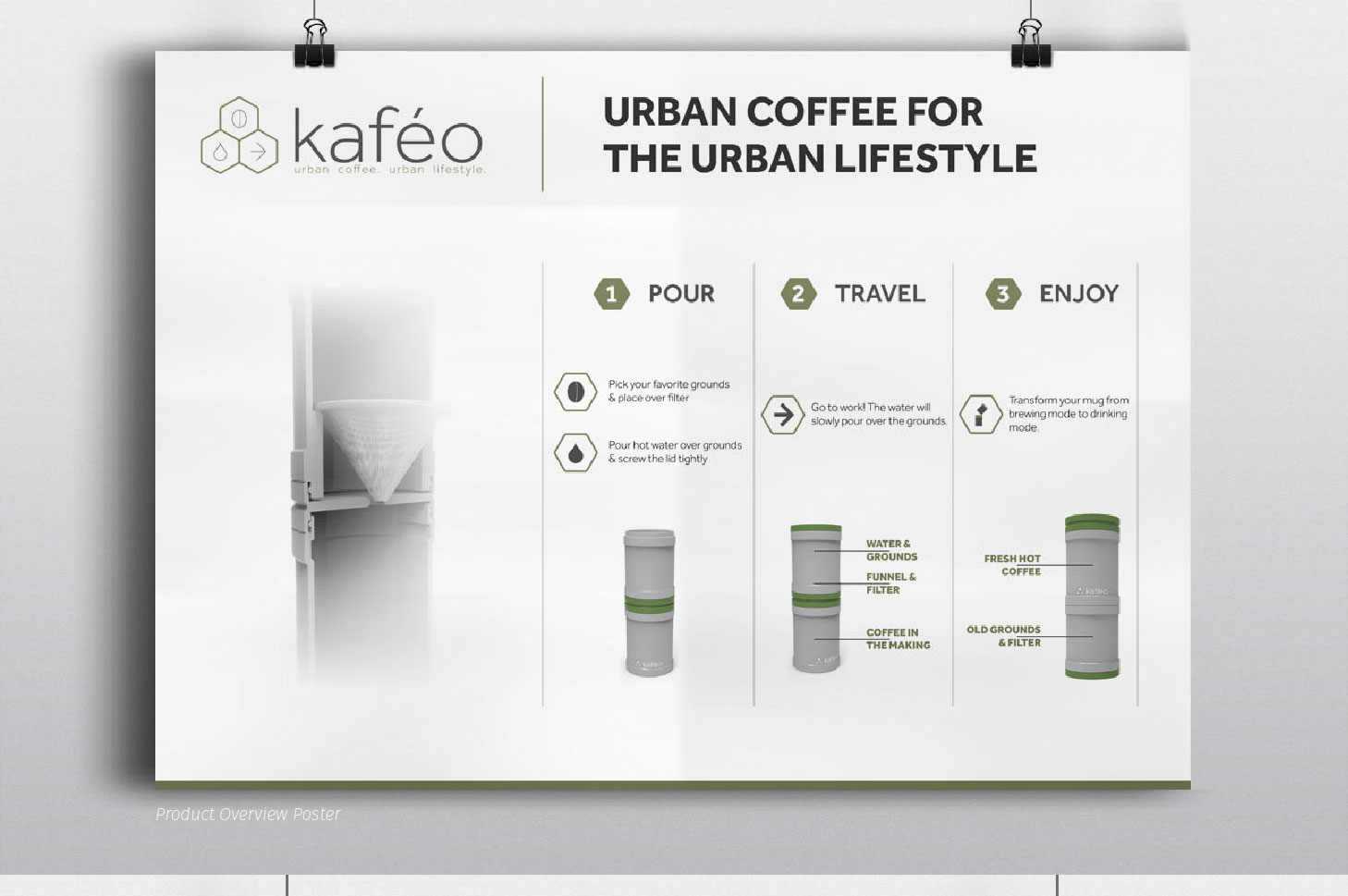 Kafeo Coffee | Print Design - Overview Poster | Luke Sillies Design