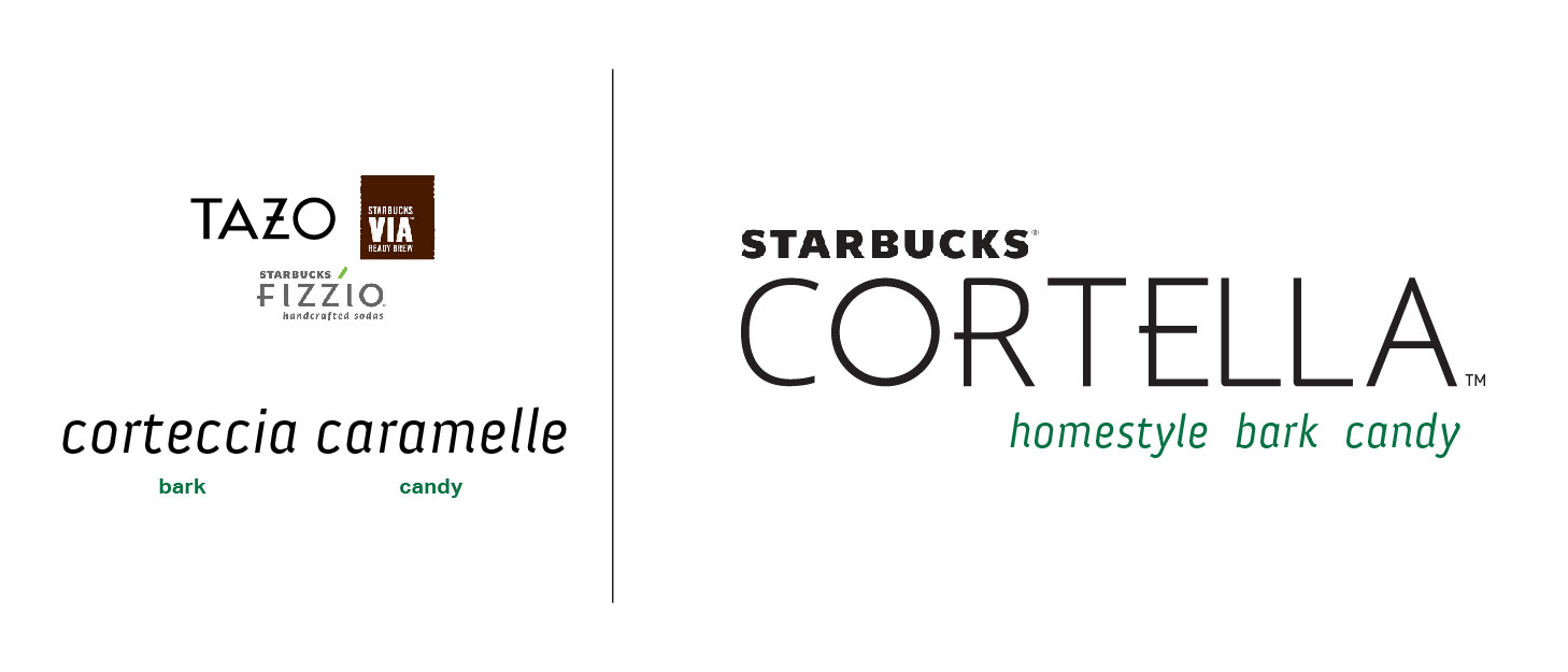 Cortella | Brand Identity & Individual Package Design | Luke Sillies